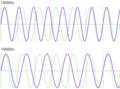 音のストロボ効果