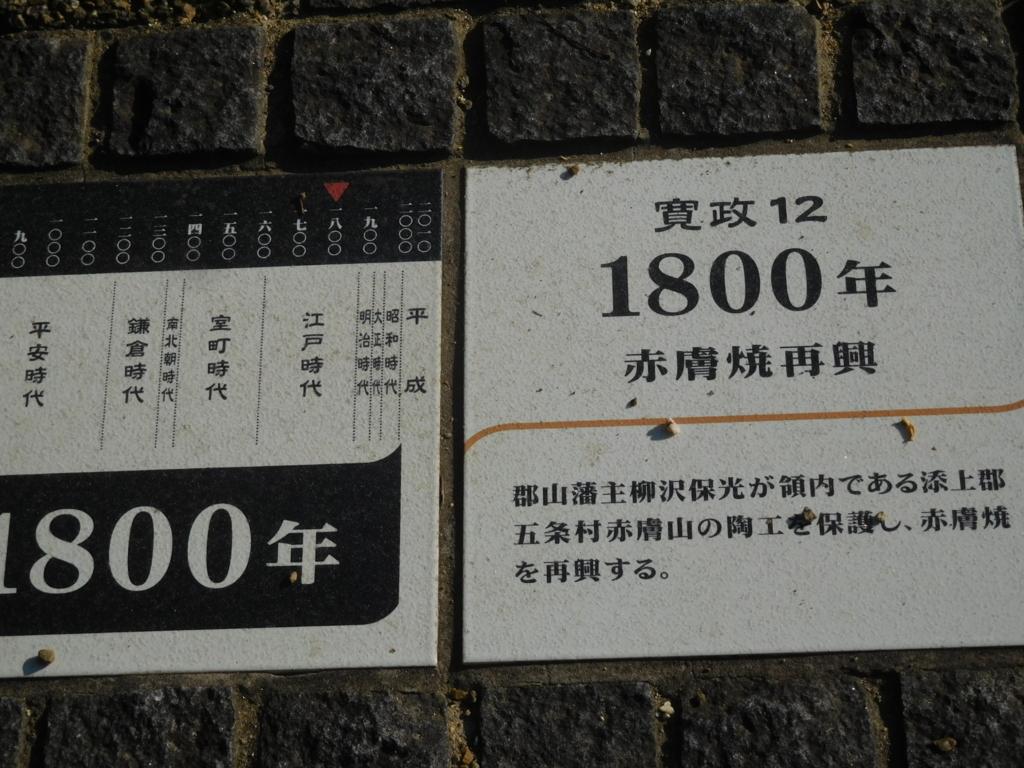 f:id:naradaisukikurabu:20180811162329j:plain