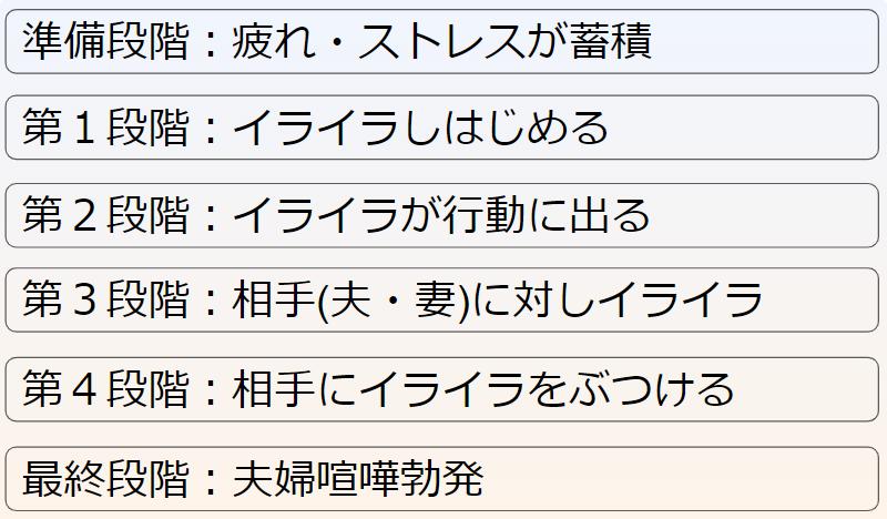f:id:narafushi:20190510210539p:plain