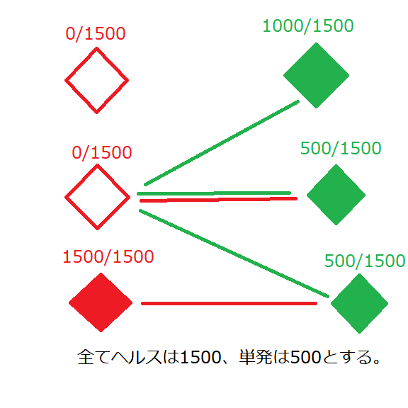 f:id:narasinorz:20181018061110p:plain