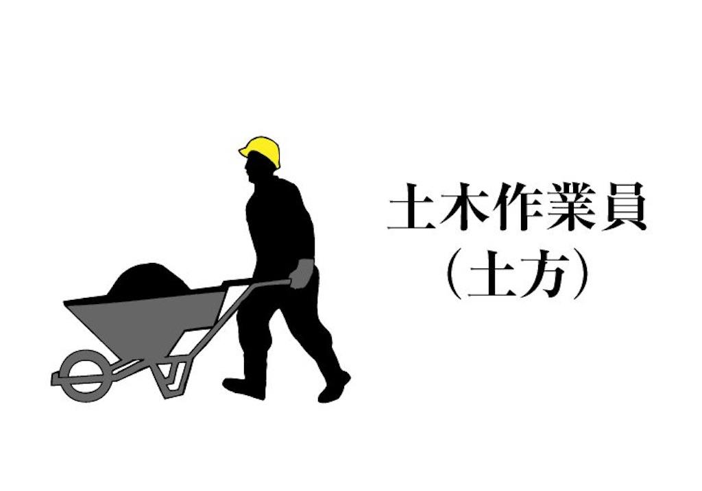 f:id:naratsune:20190714014116j:image