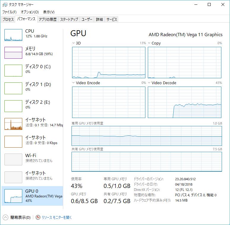 Chrome OSでCPU負荷が100%になってしまう不具合 ...