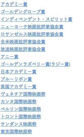 MIHOシネマ映画賞・映画祭