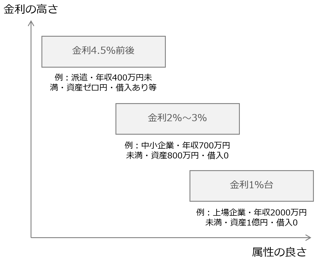 f:id:nariagariblog:20200114002641p:plain