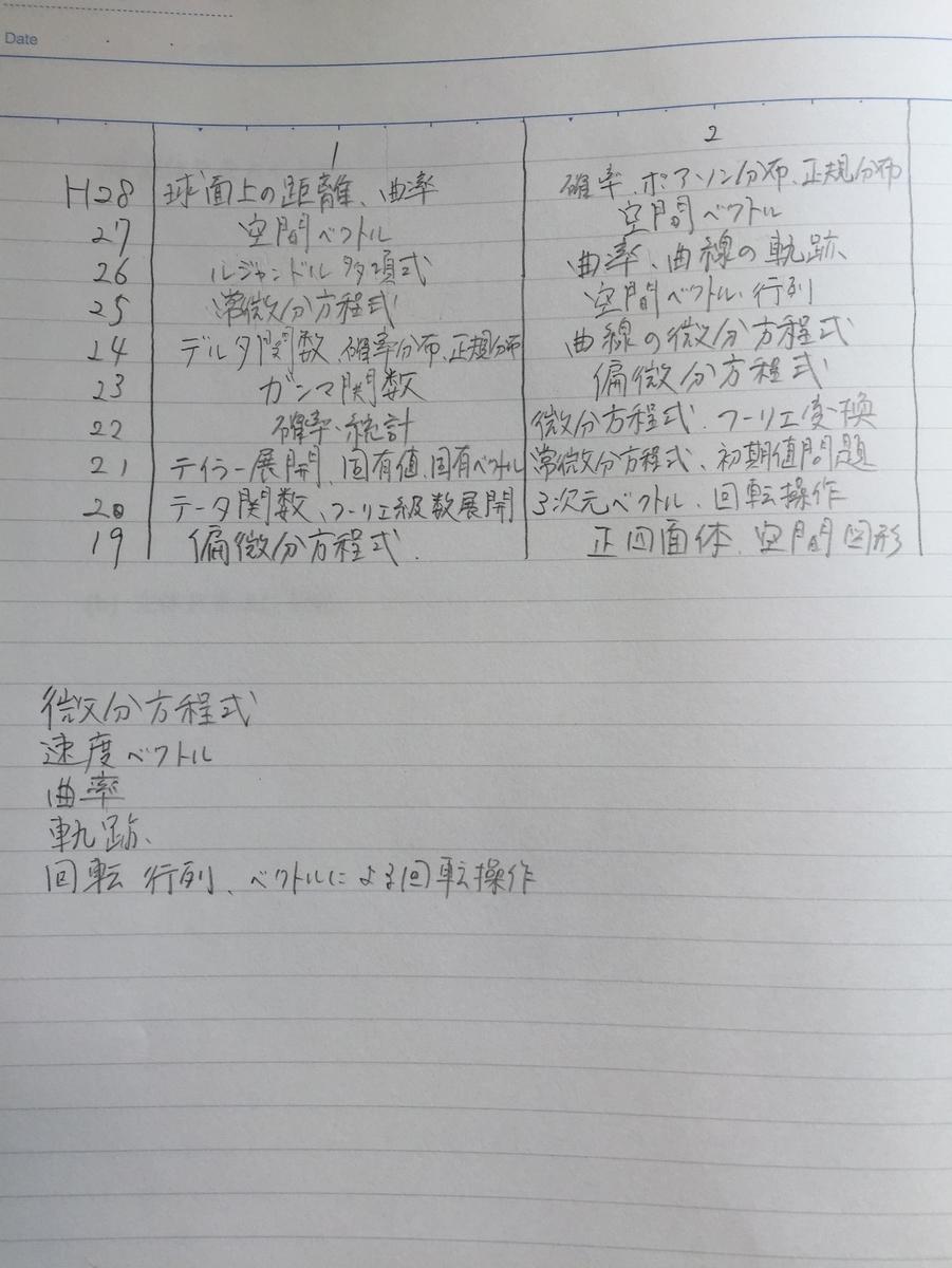 f:id:nariagarix:20191222134839j:plain