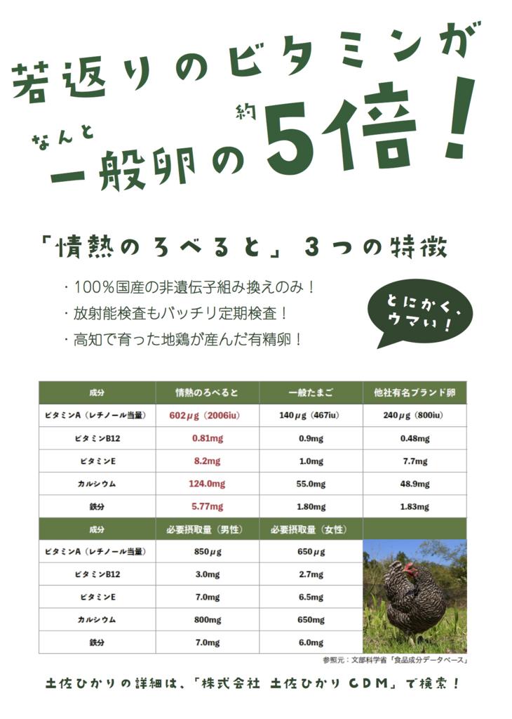 f:id:narimasakasuya:20170517153412j:plain