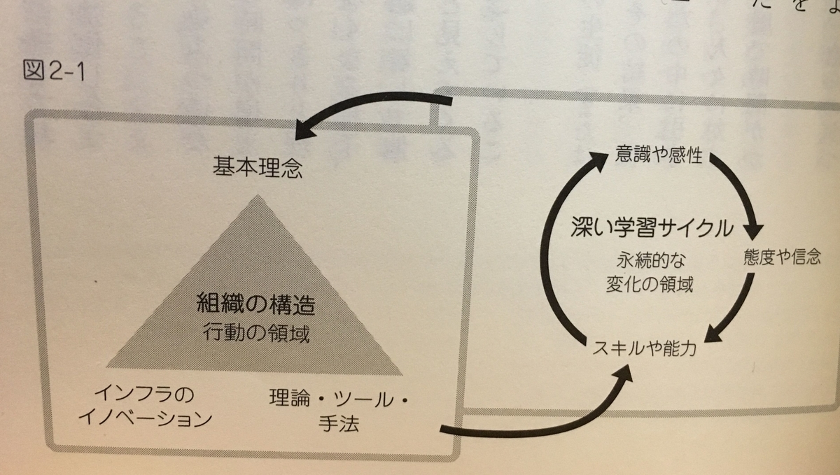 f:id:narimasakasuya:20190506232723j:plain