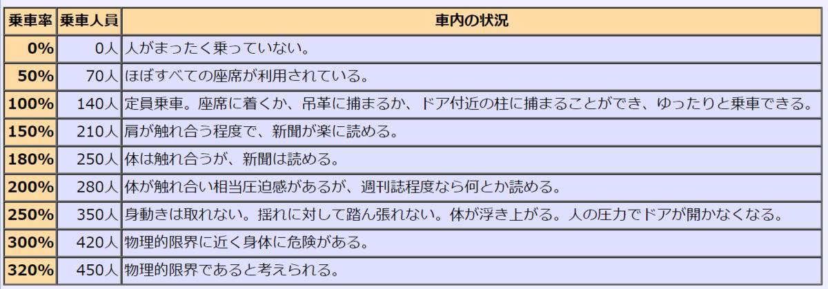 f:id:narinariman:20190830210527p:plain