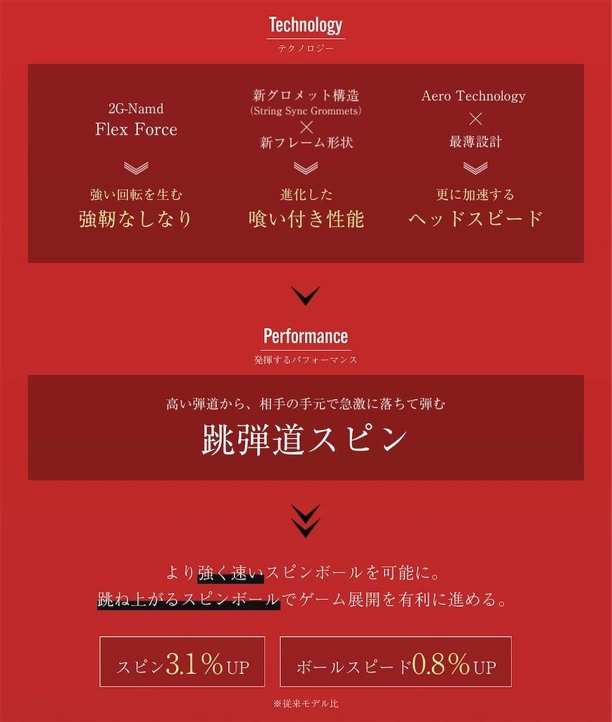 f:id:narinarissu:20210302170743j:plain