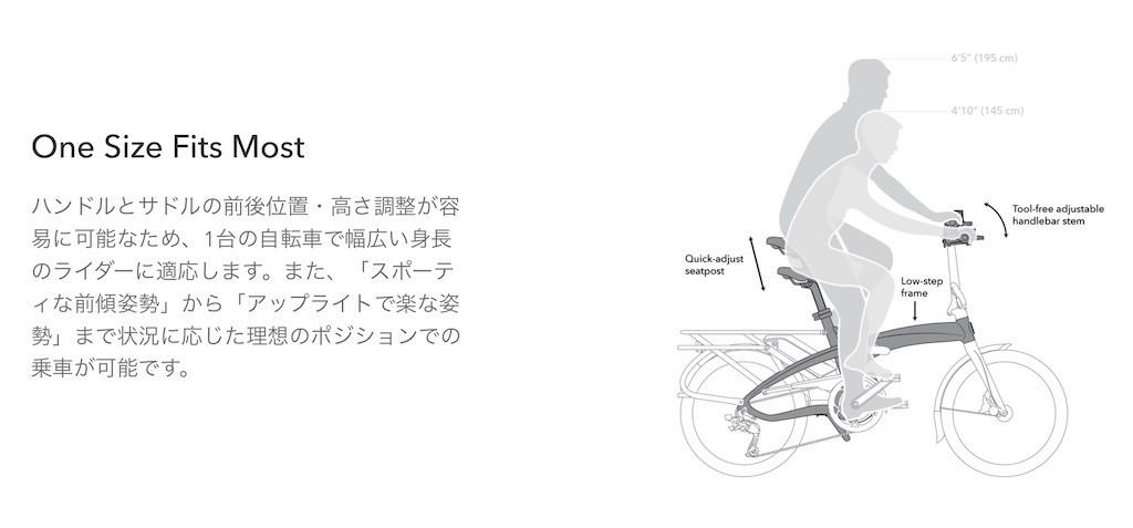 f:id:narinarissu:20210422144915j:plain