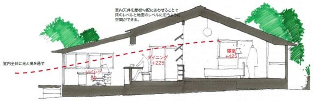 f:id:narise:20170120212513j:plain