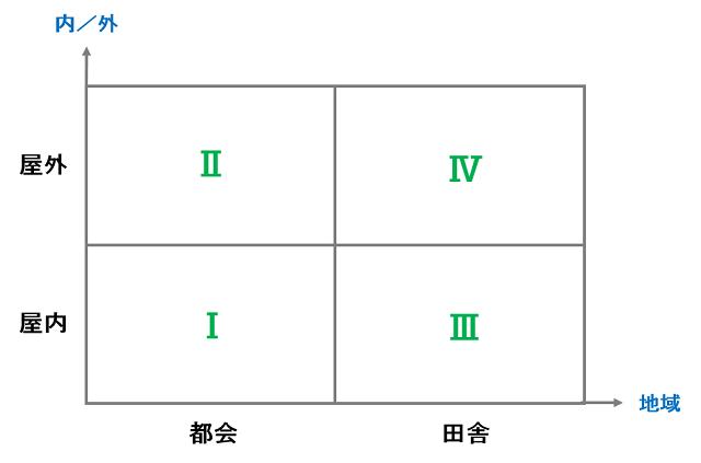 f:id:narise:20170416104436p:plain