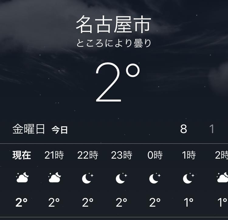 名古屋市の天気