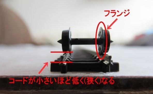 f:id:narrow-gauge-shop:20180120143522j:plain