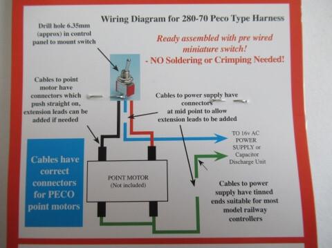 Expo Drills&Tools 28070 ポイントモーター ハーネス PECO用(PL-10)