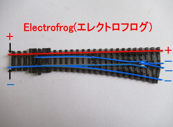 PECO Electrofrog(エレクトロフログ)