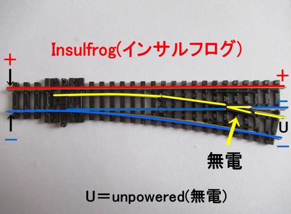 """PECOのInsulfrog(インサルフログ)を""""非選択式(全通式)""""にする方法"""
