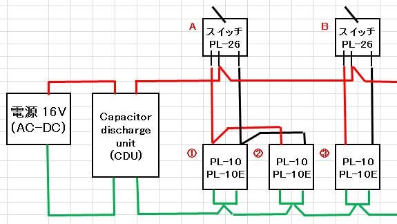 初心者でも簡単!PECOポイントマシンの電動化と配線方法のまとめ