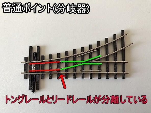 ポイントレールを自作する方法