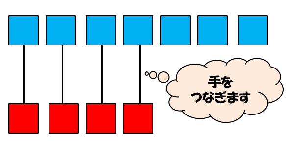 「求差」での1対1対応の数図ブロック