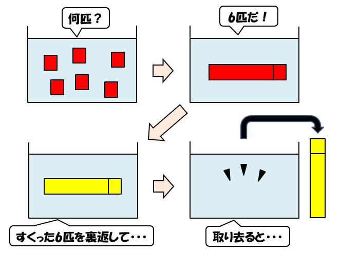 「6-6」のタイル図