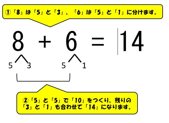 「5-2進法」のさくらんぼ算