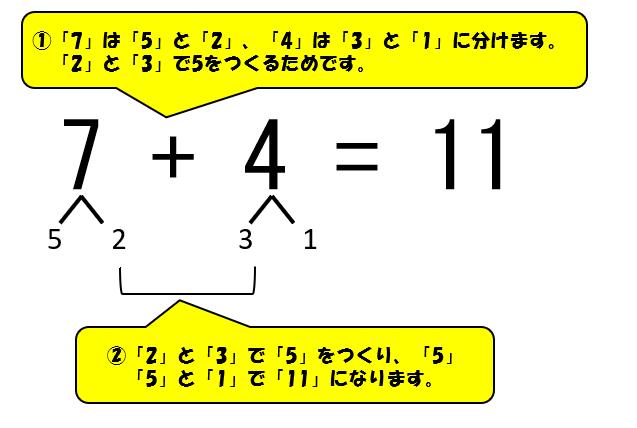「7+4」横の式