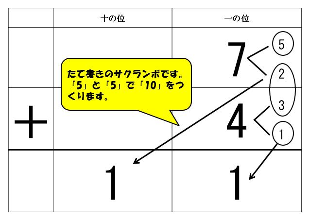 「7+4」筆算(1)