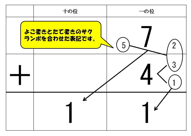 「7+4」筆算(2)
