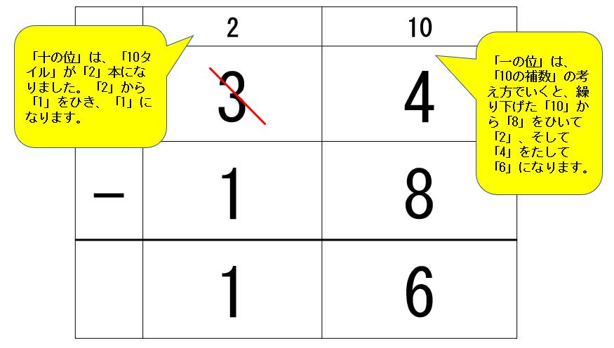 筆算の一例