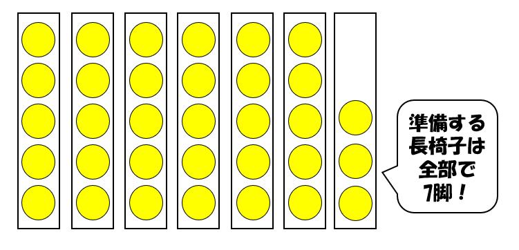長椅子の答えを求める図