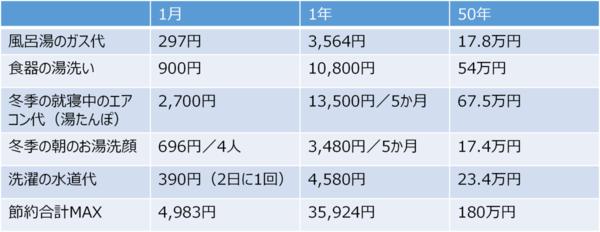 f:id:naru443:20200509023652p:plain