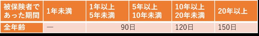 f:id:naru443:20200721025718p:plain