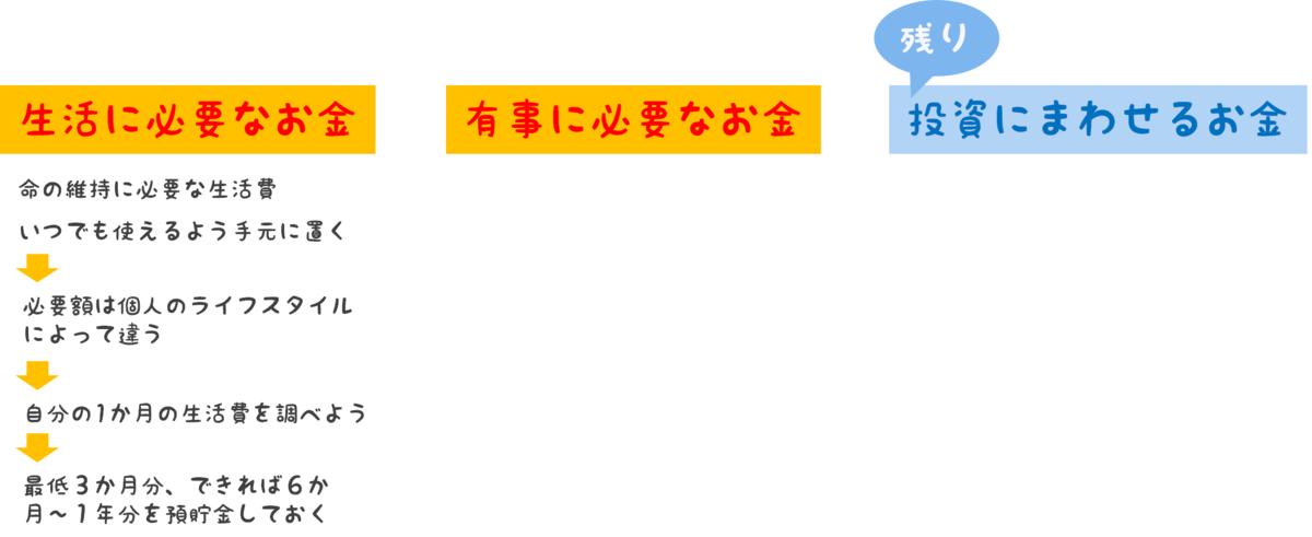 f:id:naru443:20200721030825p:plain