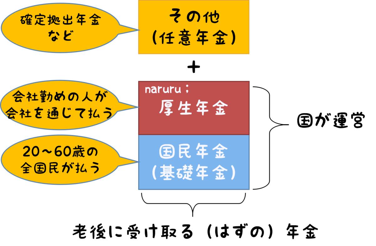 f:id:naru443:20200725150530p:plain