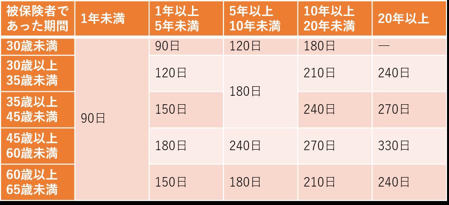 f:id:naru443:20200728082908p:plain