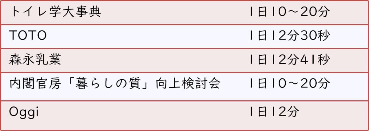 f:id:naru443:20200802114739p:plain