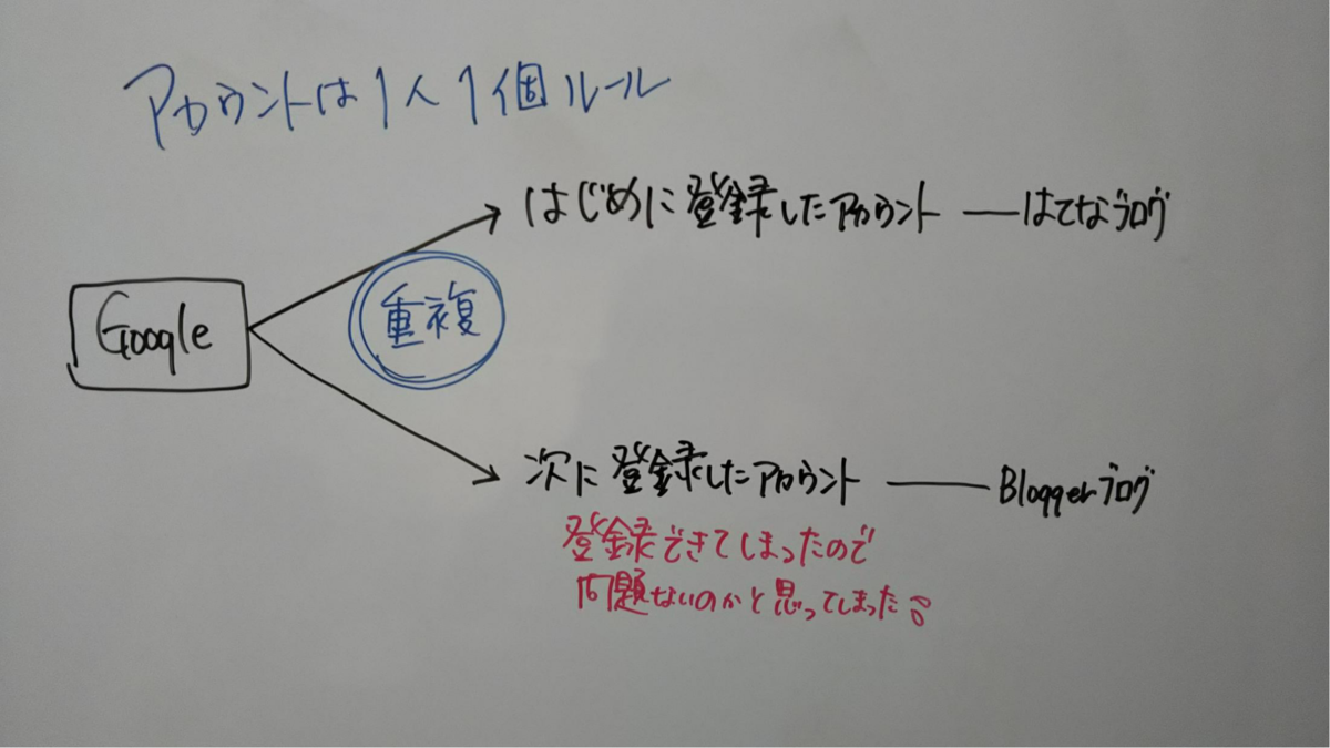 f:id:naru443:20200802135706p:plain