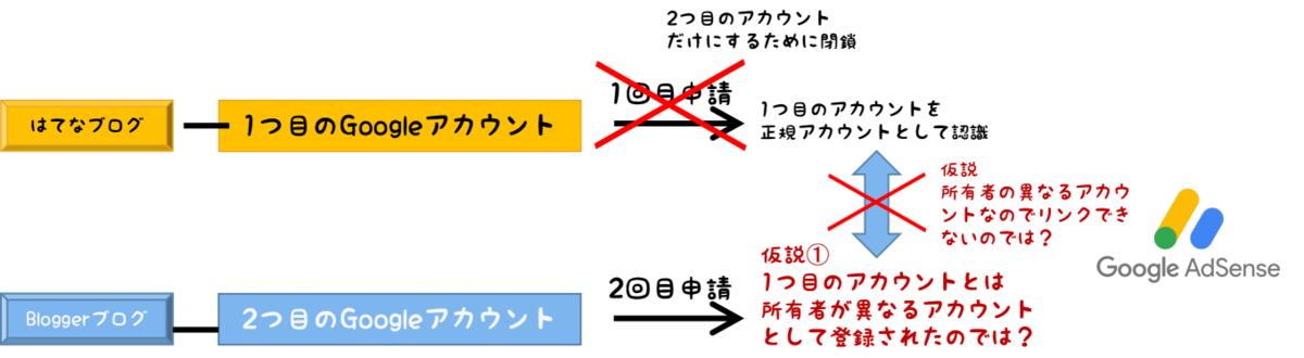 f:id:naru443:20200805213449p:plain
