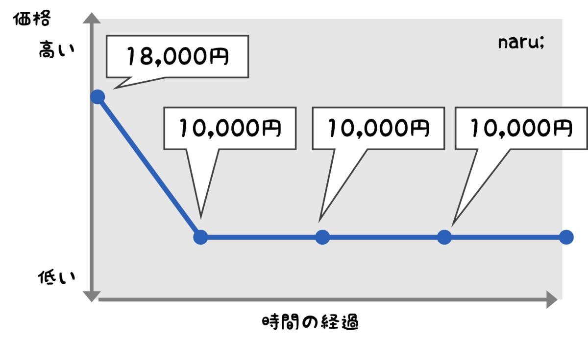 f:id:naru443:20200807214447p:plain