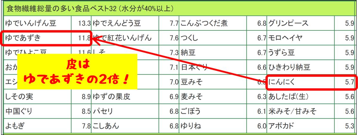 f:id:naru443:20200812014148p:plain