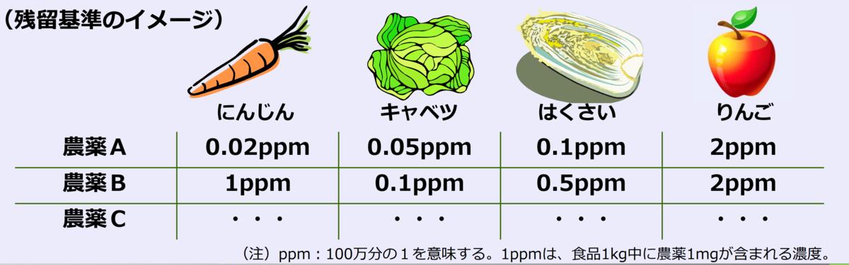 f:id:naru443:20200812110033p:plain