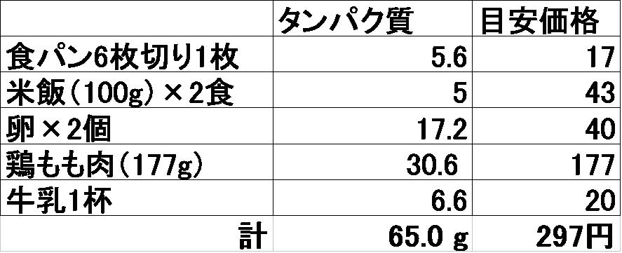 f:id:naru443:20200831013144p:plain