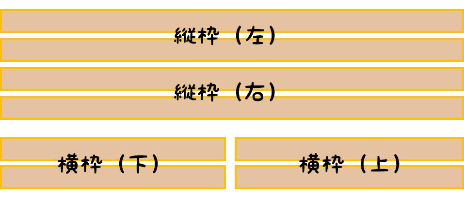 f:id:naru443:20210114120558p:plain