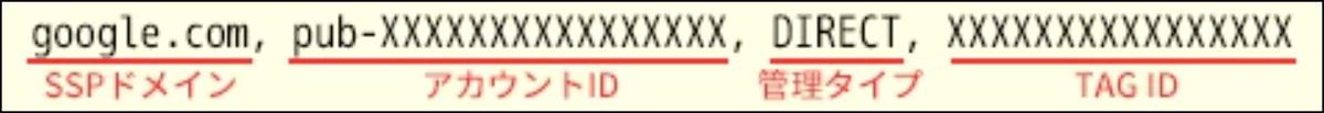 f:id:naru443:20210222013554p:plain