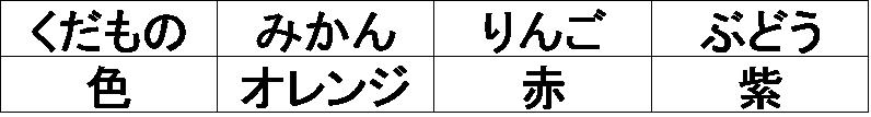 f:id:naru443:20210319015534p:plain