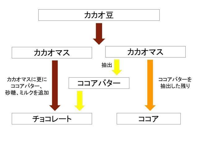 f:id:naru443:20210506003651p:plain