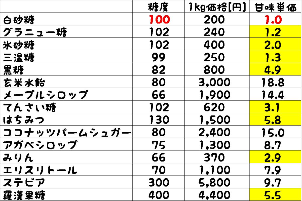 f:id:naru443:20210517005448p:plain