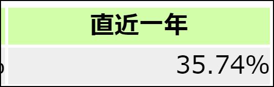 f:id:naru443:20210518113406p:plain