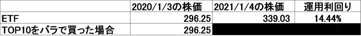 f:id:naru443:20210524202818p:plain